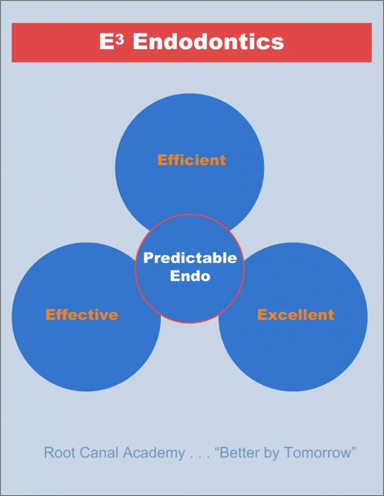 E3 Endodontics Relational Graphic